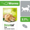 Tẩy giun cho mèo drontal plus