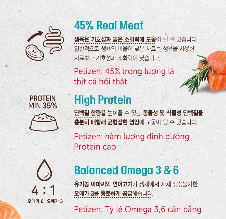 anf double meat 45% là thịt cá hồi tươi